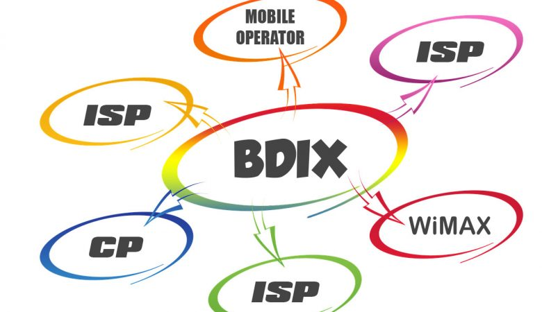 bdix server list and bdix tv list